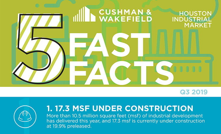 Houston Industrial Five Fast Facts Q3 2019