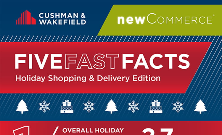 Five Fast Facts Holiday Edition