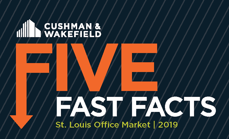 St. Louis Five Fast Facts