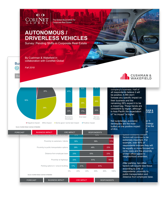 Autonomous - Driverless Vehicles Report Thumbnail
