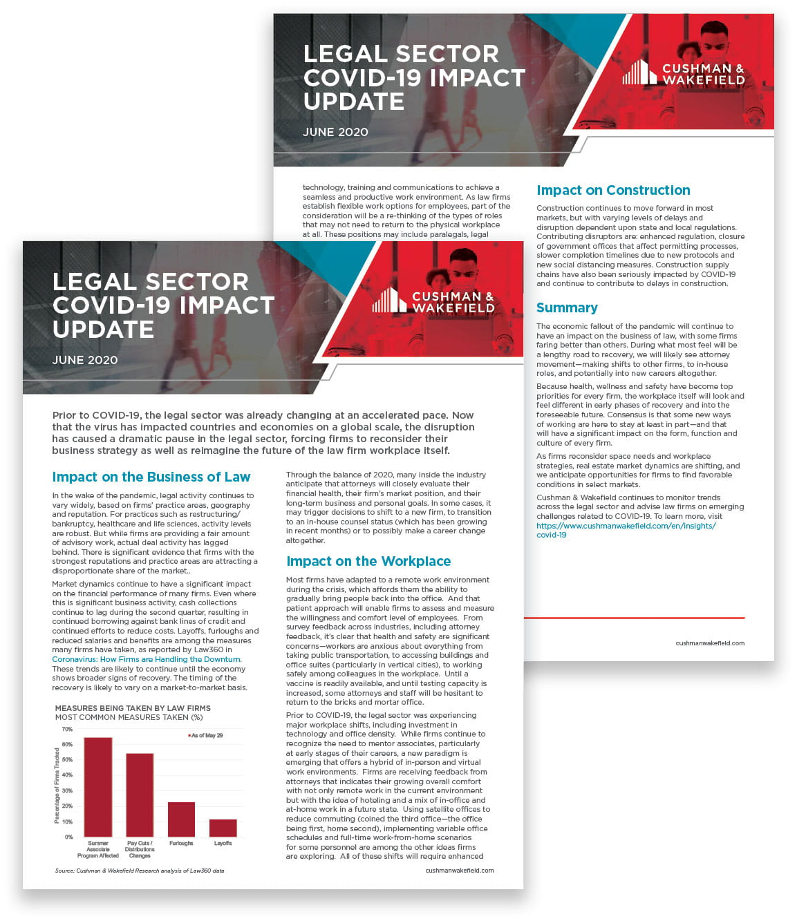 Legal Sector Impact Update (image)